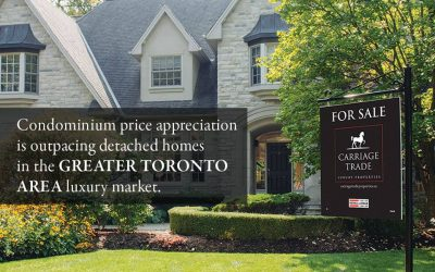 Royal LePAGE Canada Luxury Property Market Report